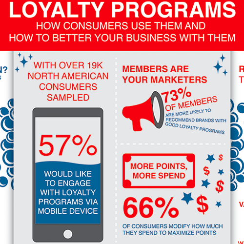 Loyalty: Why It Helps Your Business