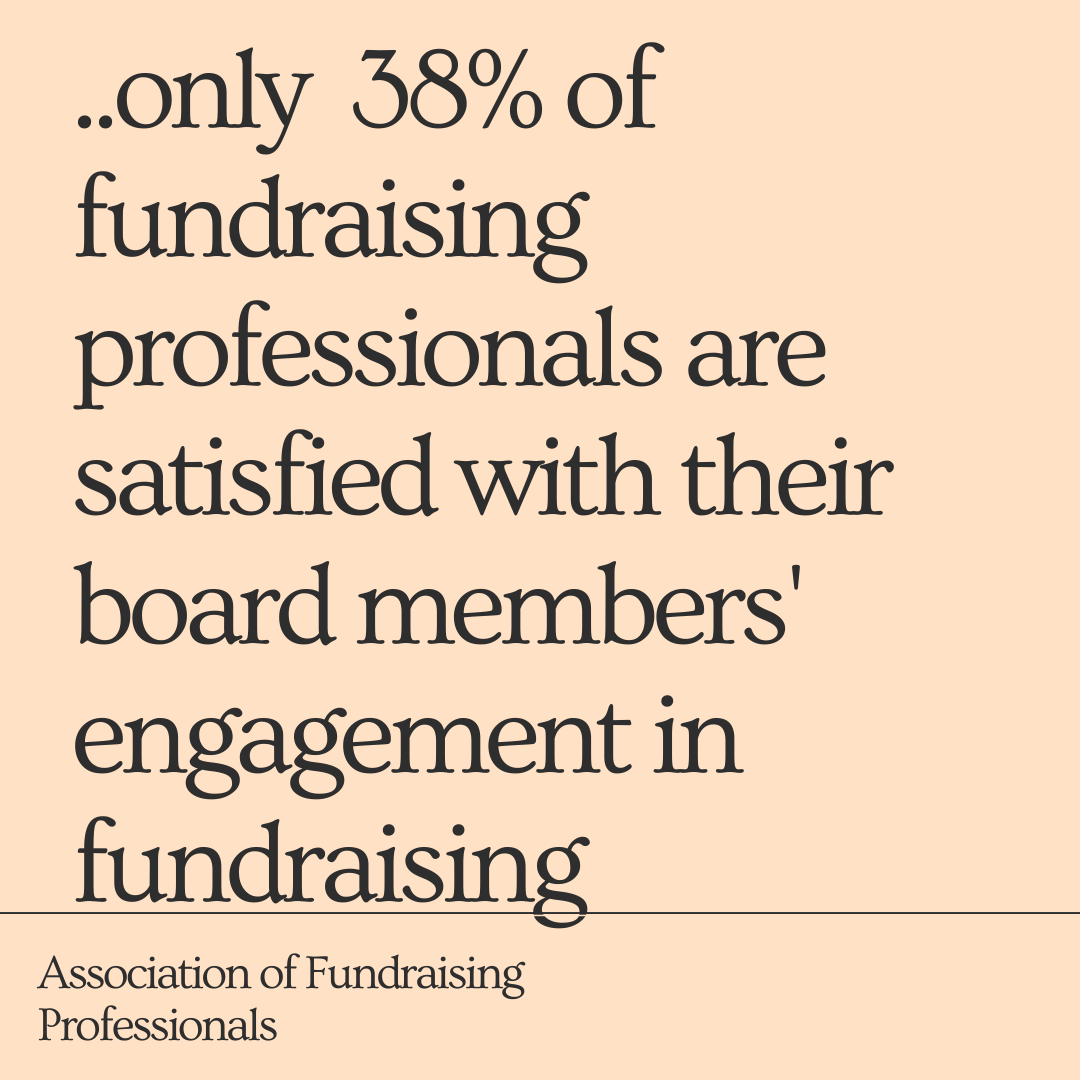 quote 38% of fundraising professionals are satisfied with their board members' engagement in fundraising