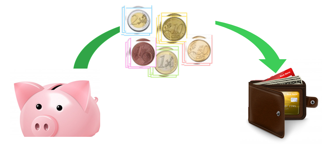 Piggy bank to wallet