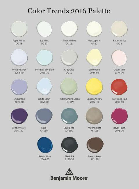 2016 Color Trends Benjamin Moore