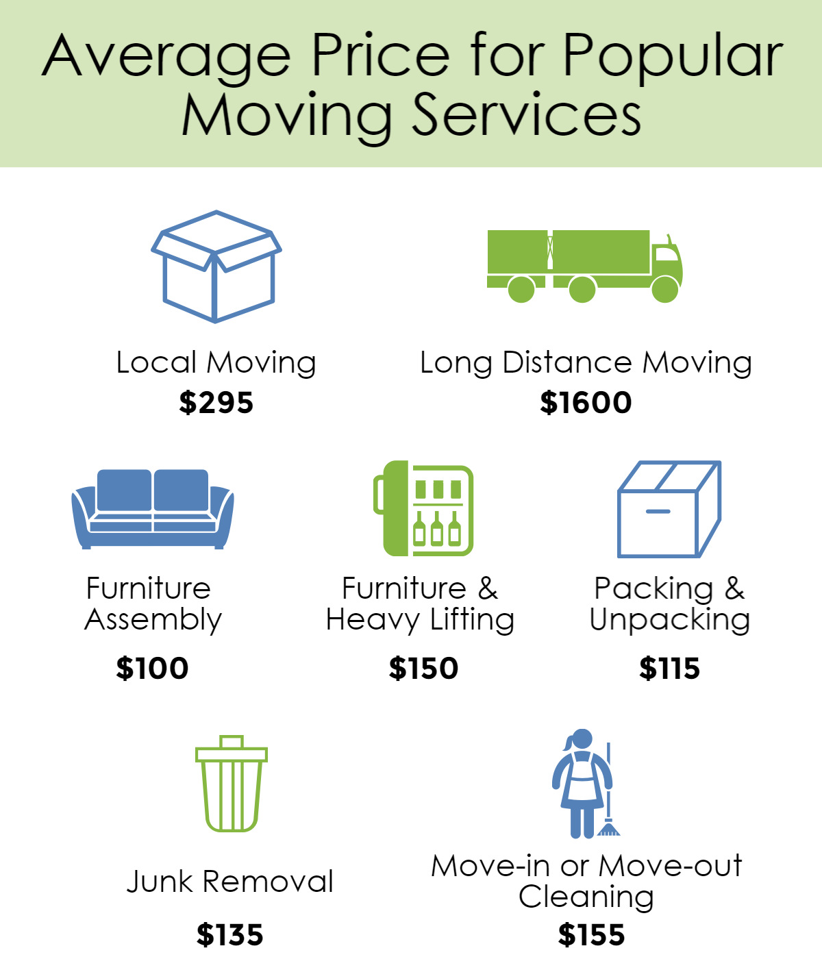 average cost for moving services