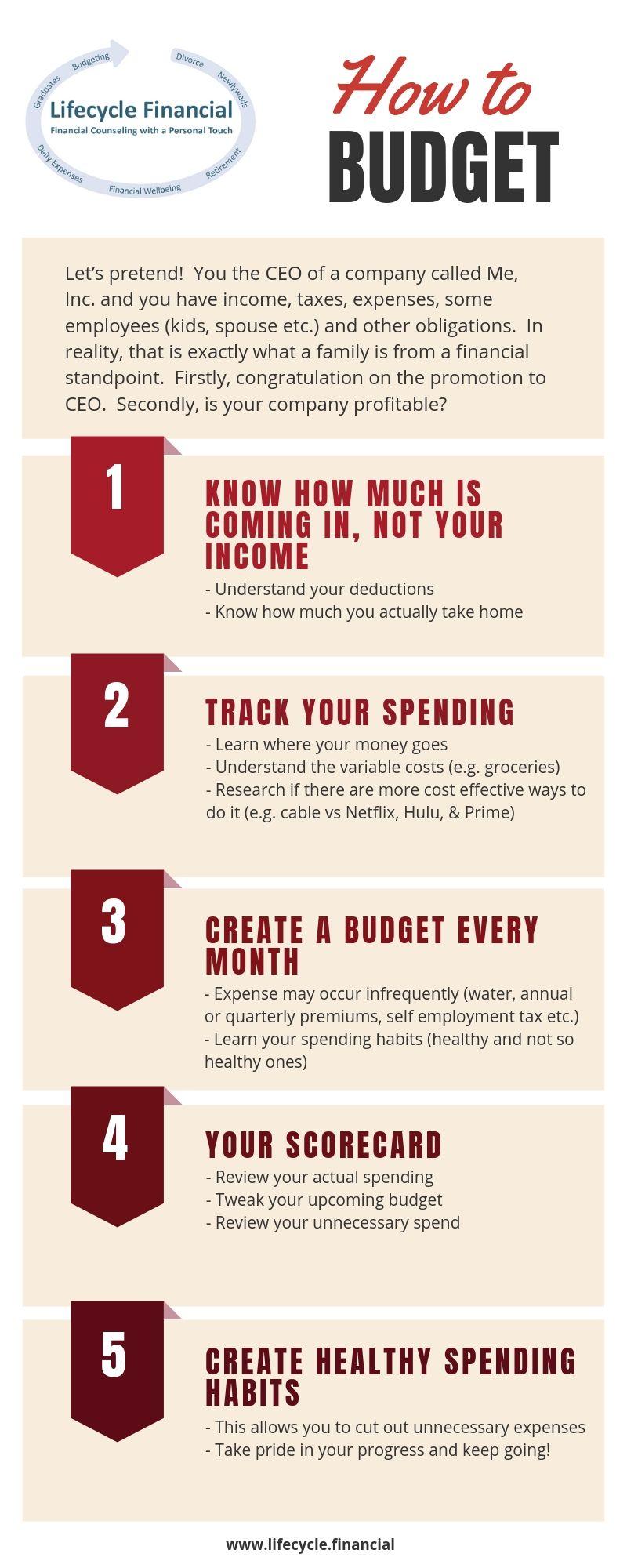 budget - Infographics (1)