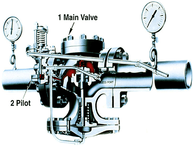 spence-emain-valve-pressure