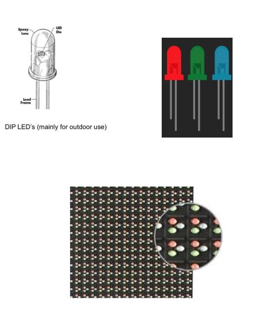 HXTECH DIP LED display screen