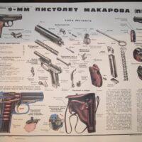 Makarov Training Poster