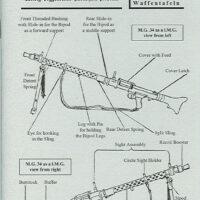 MG-34 WaTafel Manual