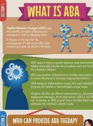 aba infographic