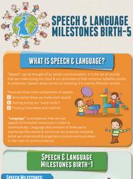 speech and language infographic