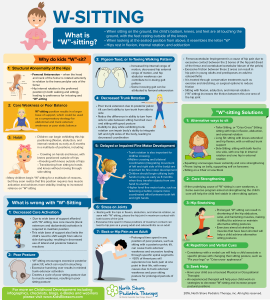 W Sitting Infographic