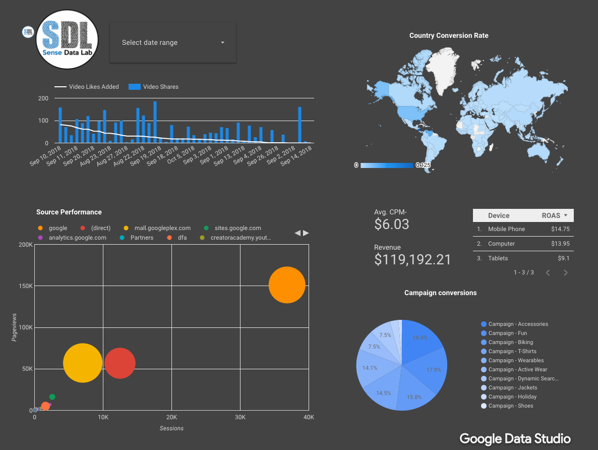 google-data-studio-report