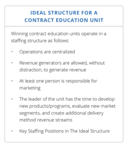contract education