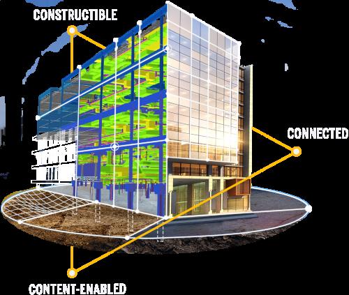 3 Cs of Construction