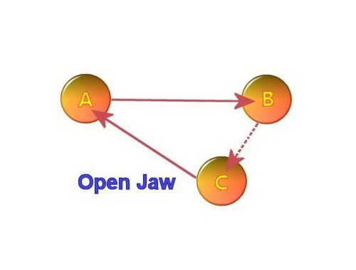 Open Jaw