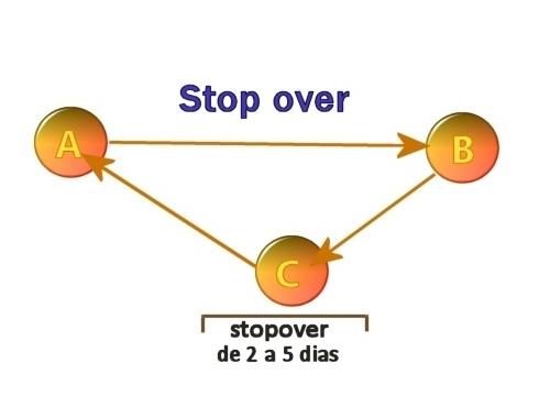 Stopover