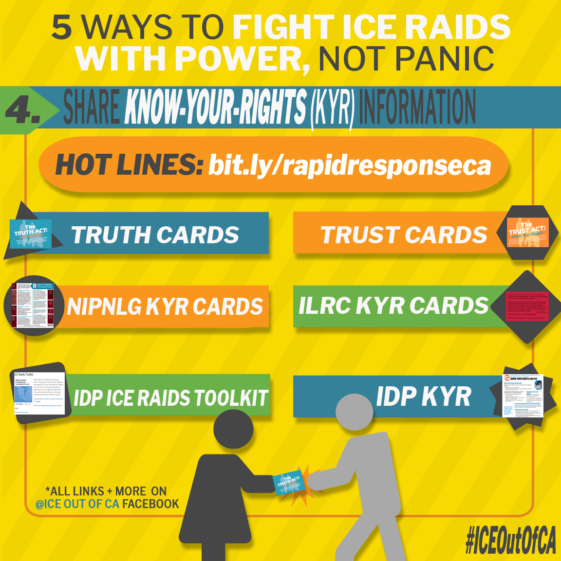 4. Share Know Your Rights Information