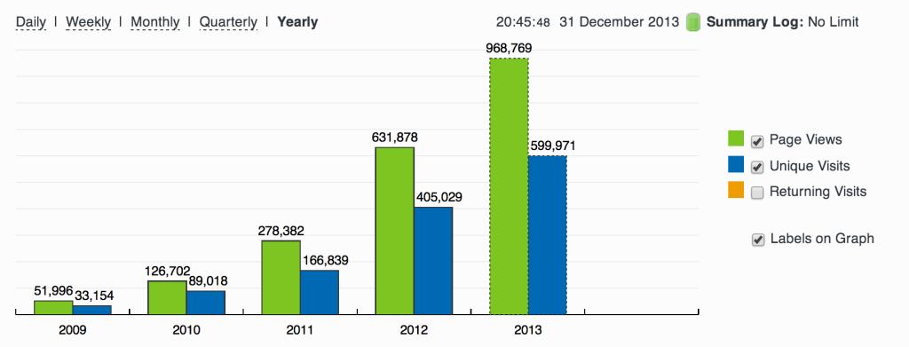 Screen Shot 2013-12-31 at 11.46.32 PM