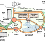 CFFL Campus plan Cange, Haiti
