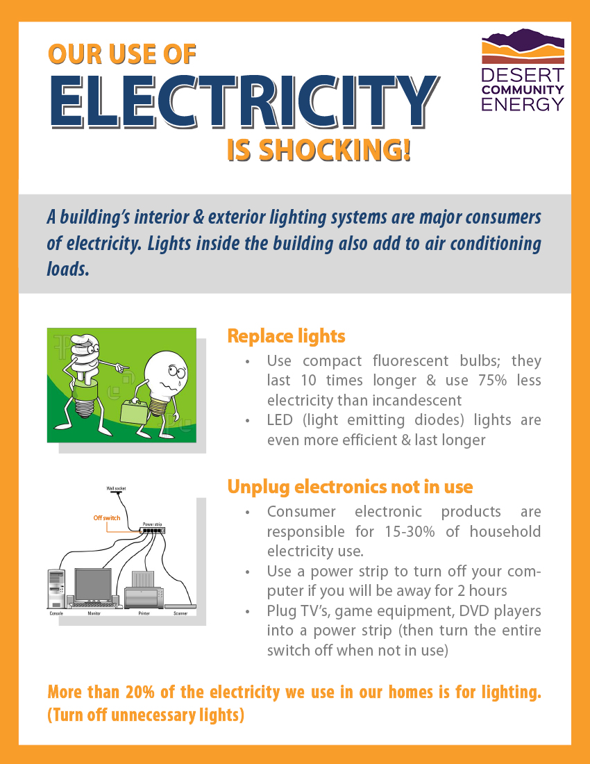 3. DCE. Our use of Electricity