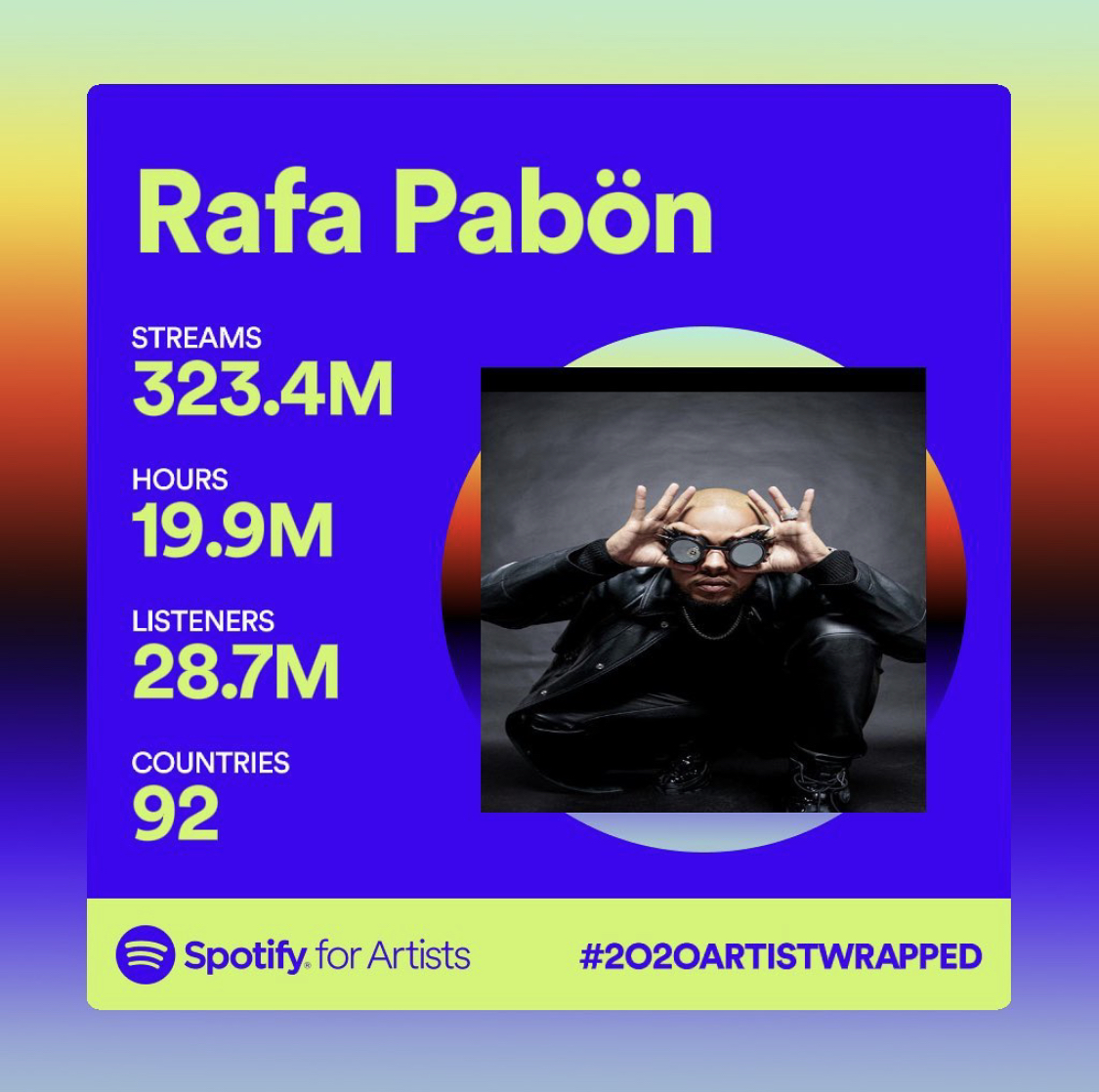 A great Year For Rafa Pabön on Spotify, over 19 Million Hours of Streaming