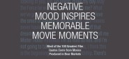 [Article] Memorable Film Quotes Appear More Often in Bear Markets
