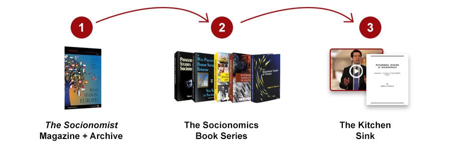 path to unleashing socionomics