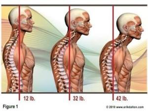 carys.garage.posture