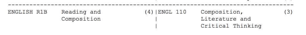 IGETC and English R1B