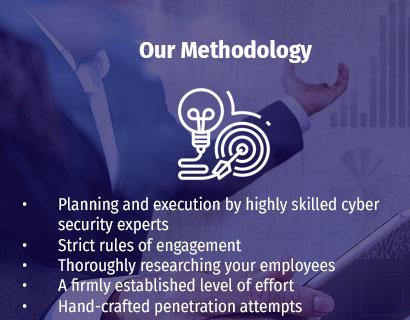 Our Methodology | RAS Infotech