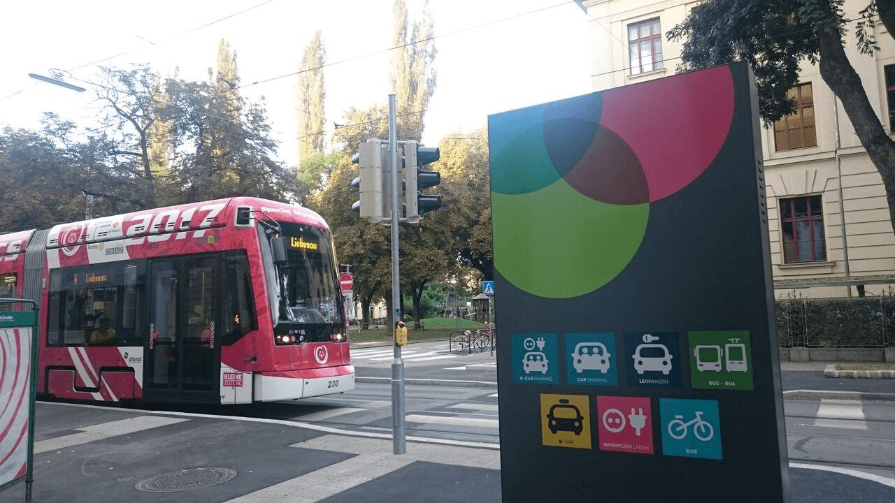 New Learning about Shared Mobility in Europe