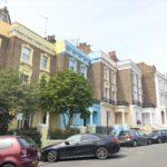 【寗的英倫夢】租房記(三)。倫敦租房注意事項之簽約過程懶人包