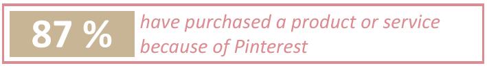 Pinterest Stats