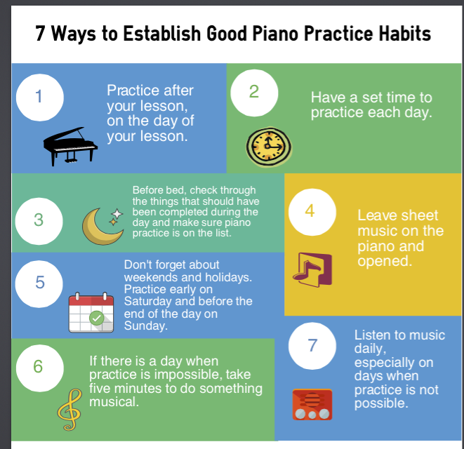 Paloma Piano - Practice Habits Infographic - Image