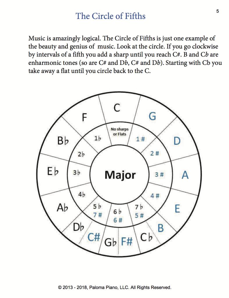 Paloma Piano - Music Theory - Major Key Signatures - Page 5