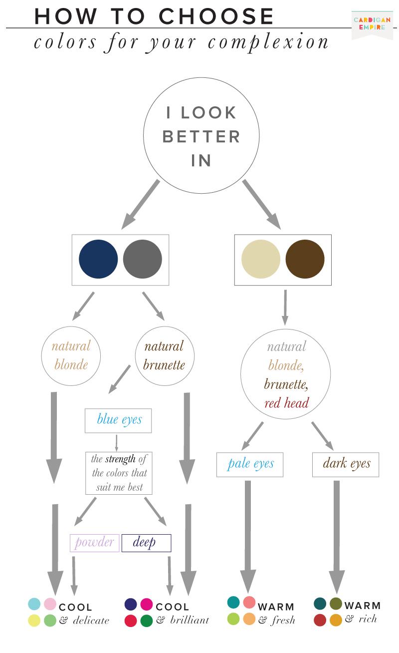 color-flow-diagram