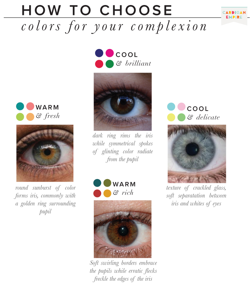 eye-composition