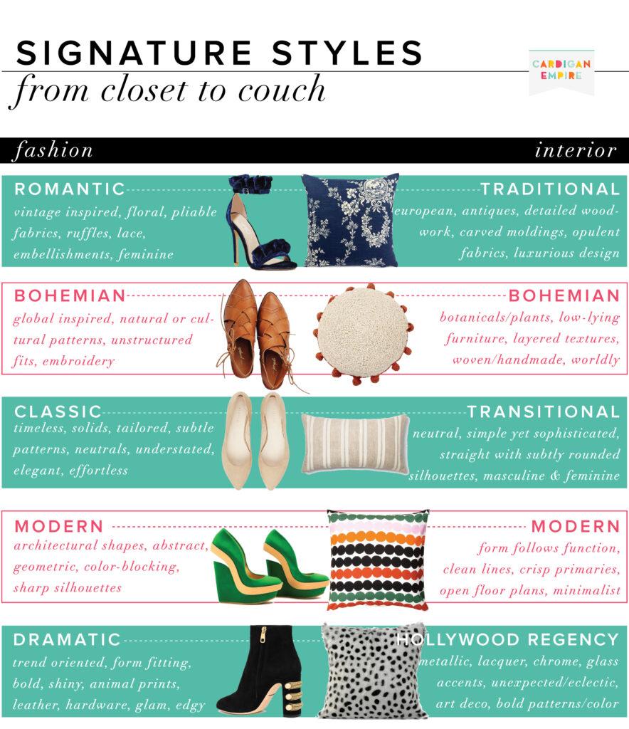 Signature Styles for Fashion & Interior Design