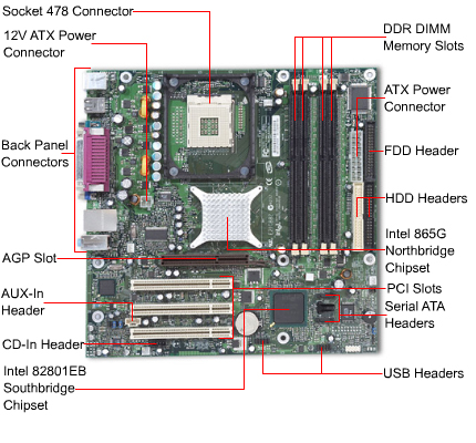 Dell Motherboard Computer Repair