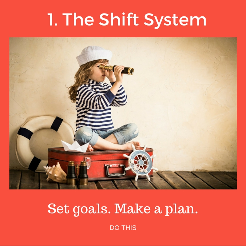 1. The Shift System