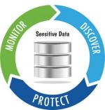 MonitorDiscoverProtect