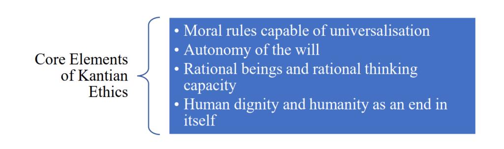 Core Elements of Kantian Ethics