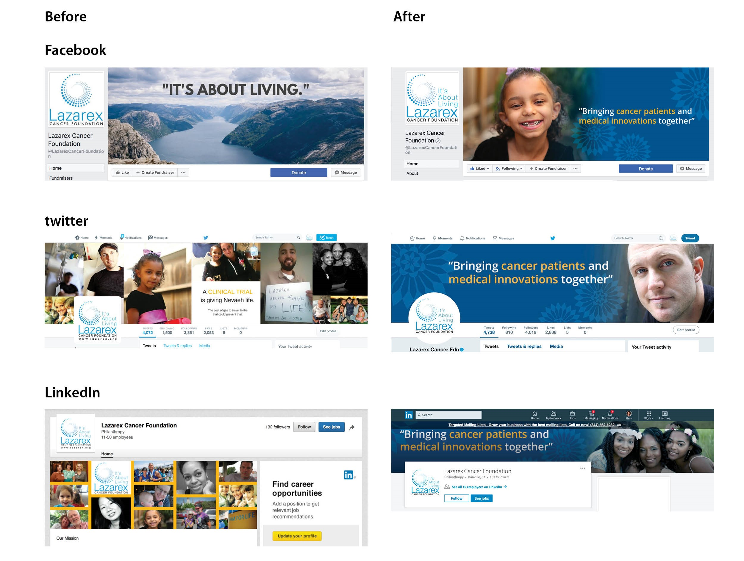 Lazarex social media pages before and after