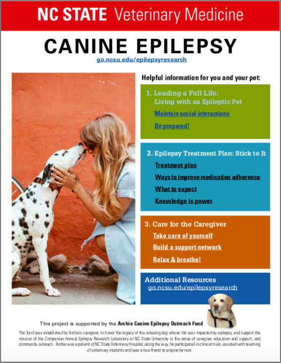 Clinical Research for Epilepsy Has Gone to the Dogs