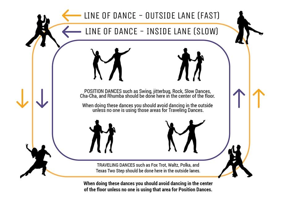 Ballroom Dance Social Parties | Socialize with Dance Friends