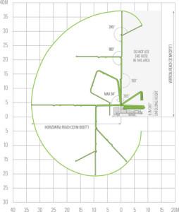 concrete-pumping-38-meter-equipment