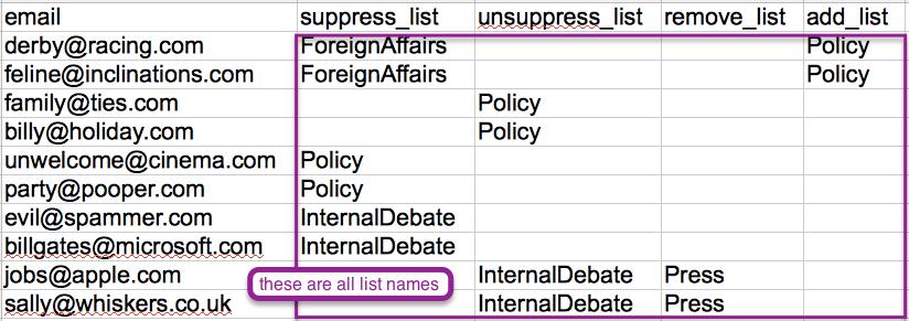 sample list management file