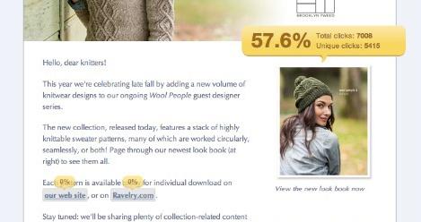click performance display