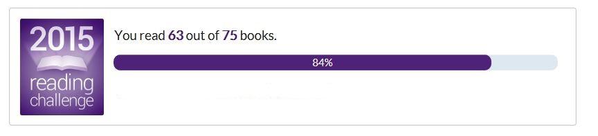 goodreadsbooks2015