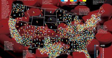 Opios Epidemic