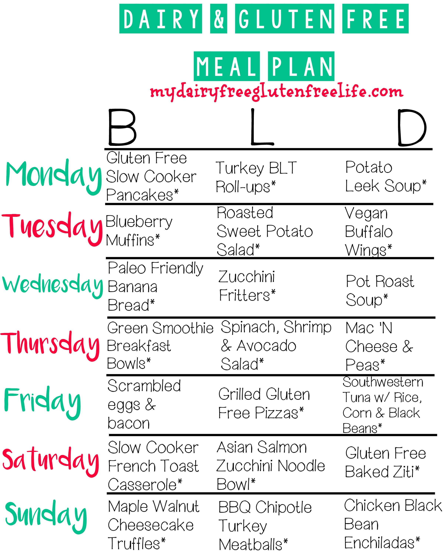 Dairy Gluten Free Meal Plan
