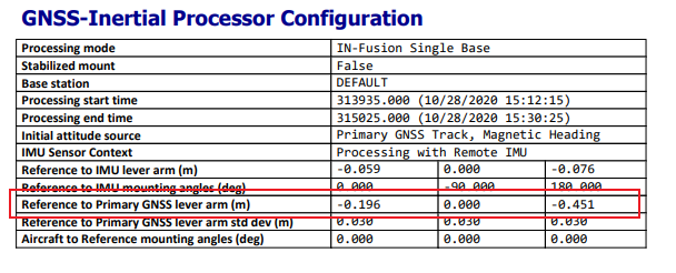 GNSS-Inertial Processor Configuration with highlight on the GNSS lever arm parameters used for processing